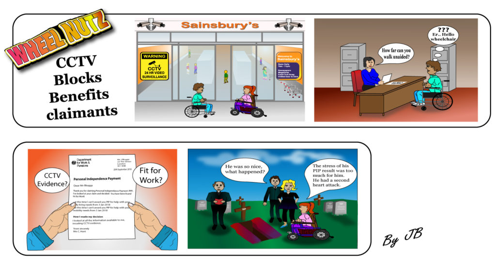 Cartoon strip - CCTV footage from supermarkets being sent to DWP